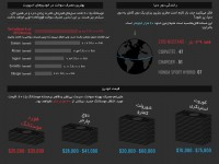 2015 Ford Mustang  Infographic