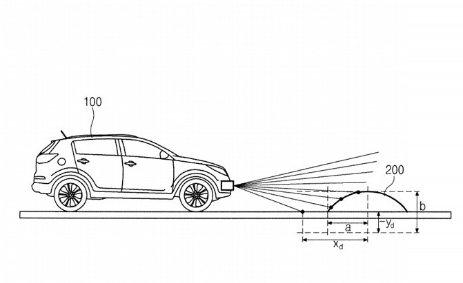 Hyundai Patents Speed Bump Detection Technology