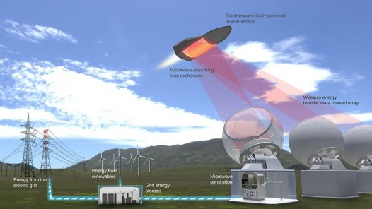 diagram of the microwave system