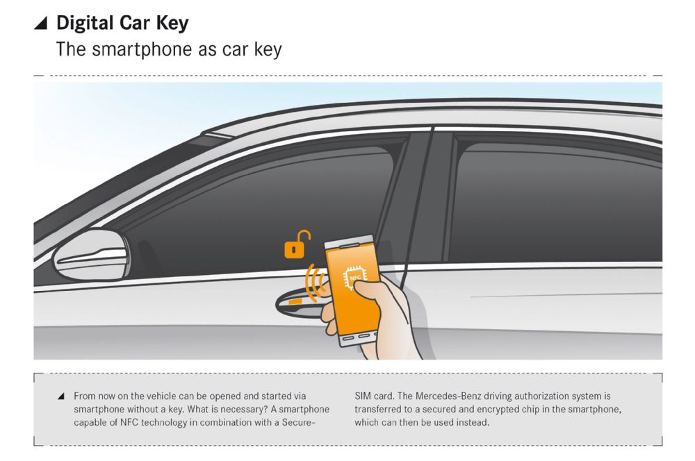 mercedes-benz-digital-car-key