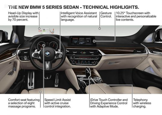 g30-bmw-5-series-technical-highlights-1