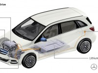 Phantom grafics Mercedes-Benz B-Class Electric Drive, 2014