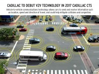 CadillacCTSV2V-Infographic