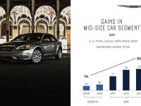 chrysler 2014-2018 five year plan product chart