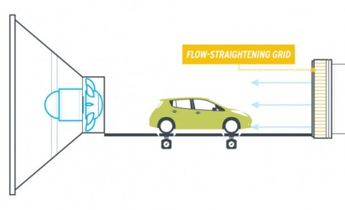 How-a-wind-tunnel-works-placement