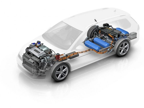 VW HyMotion Golf Fuel-Cell