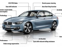 Example of EfficientDynamics Technology on a BMW ActiveHybrid3
