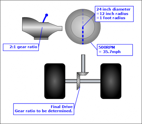 example-tire-detail