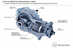 Mercedes details new 4matic biased AWD  system for CLA