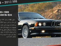 the evolution of the BMW M-series