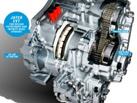 The continuously variable transmission (CVT)
